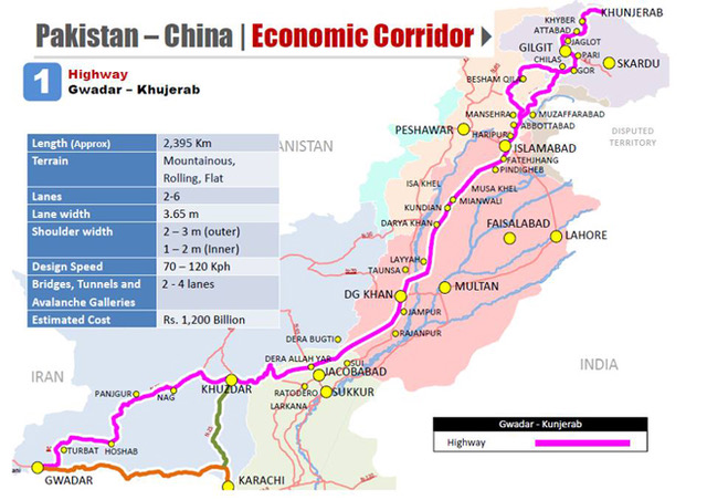 CPEC - China-Pakistan Economic Corridor