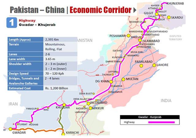 CPEC - China-Pakistan Economic Corridor