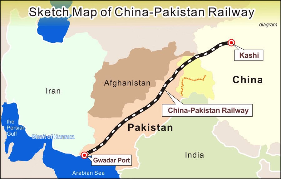 China-Pakistan Railway